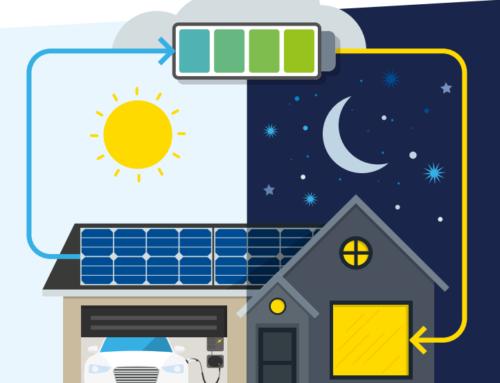 Le stockage virtuel de l'énergie solaire